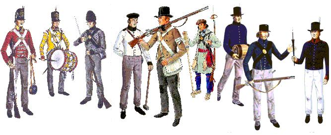 Uniforms of Canadian Units in the War of 1812
